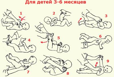 Массаж ребенку 5 месяцев